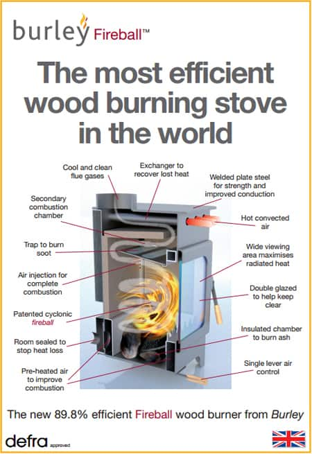 Burley wood burning stoves, one of the most efficient wood burning stoves. - Burley Stoves, The Most Efficient Wood Burning Stove In The World
